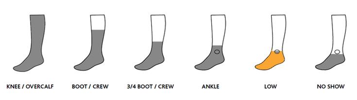 Výška ponožek - ke kotníkům